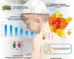Dzień Dziecka w statystycznej perspektywie. Zobacz ciekawostki